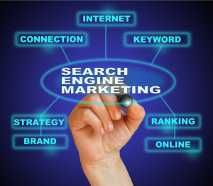 adwords - search engine marketing